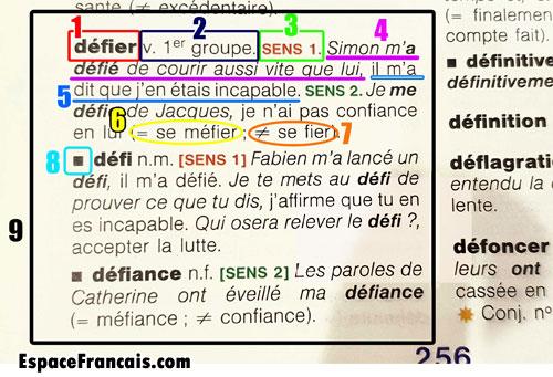 Comment Utiliser Un Dictionnaire Espacefrancais Com