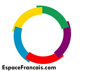 La francophonie son histoire ses institutions ses enjeux